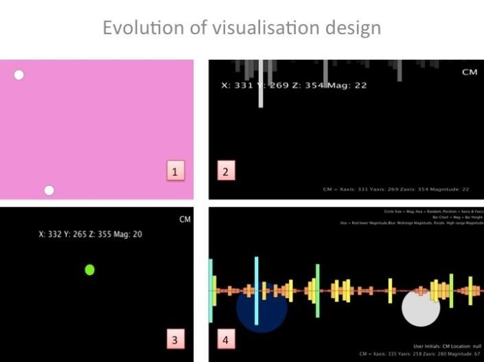 my visualisations of mock earthquake data
