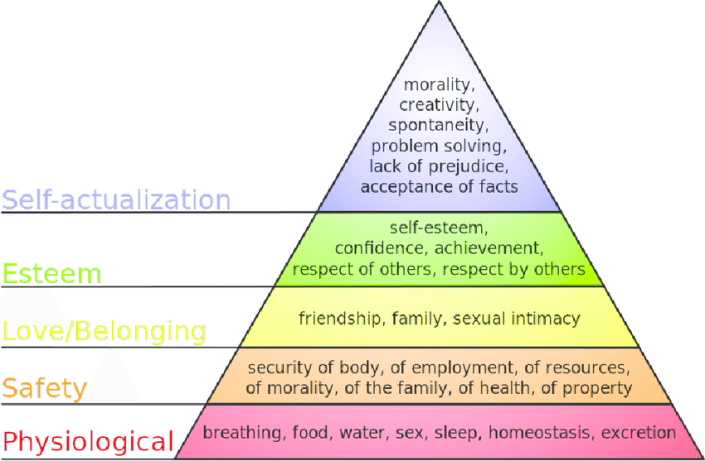 Figure-23-Diagram-of-Maslow's-hierarchy-of-needs